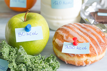 Pourquoi je ne parle pas en calories